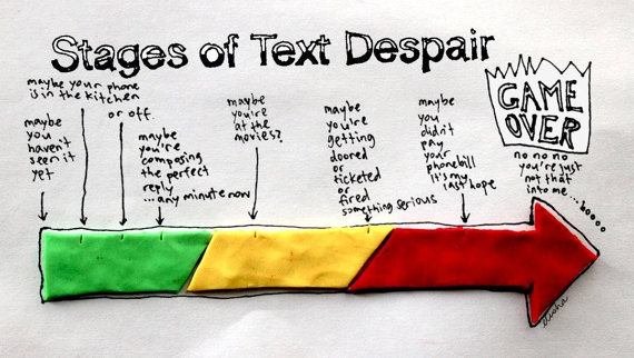 stages of text despair
